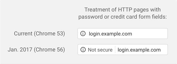 從明年 1 月開始,Chrome 瀏覽器用戶將開始在瀏覽器的地址欄中看到以下圖像: