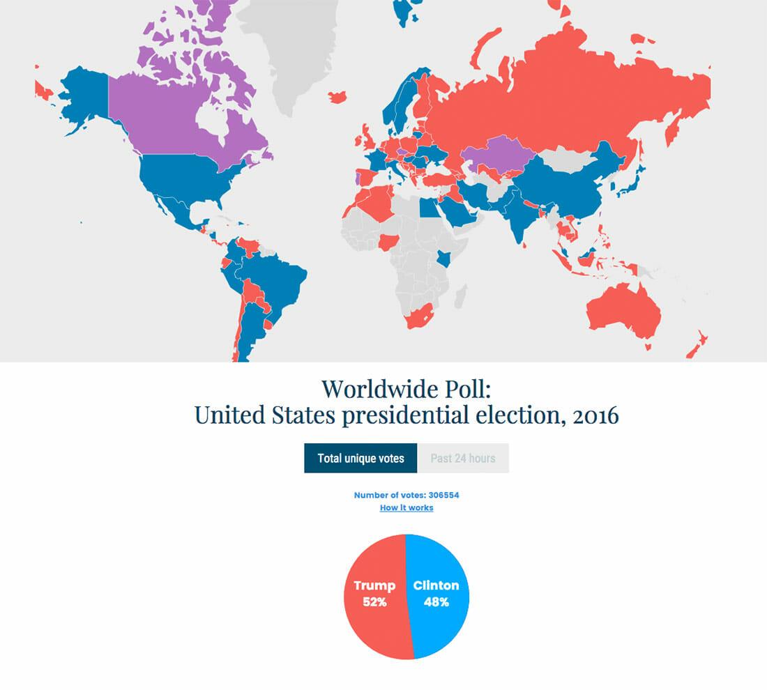 trump_hillary_vote_worldmap